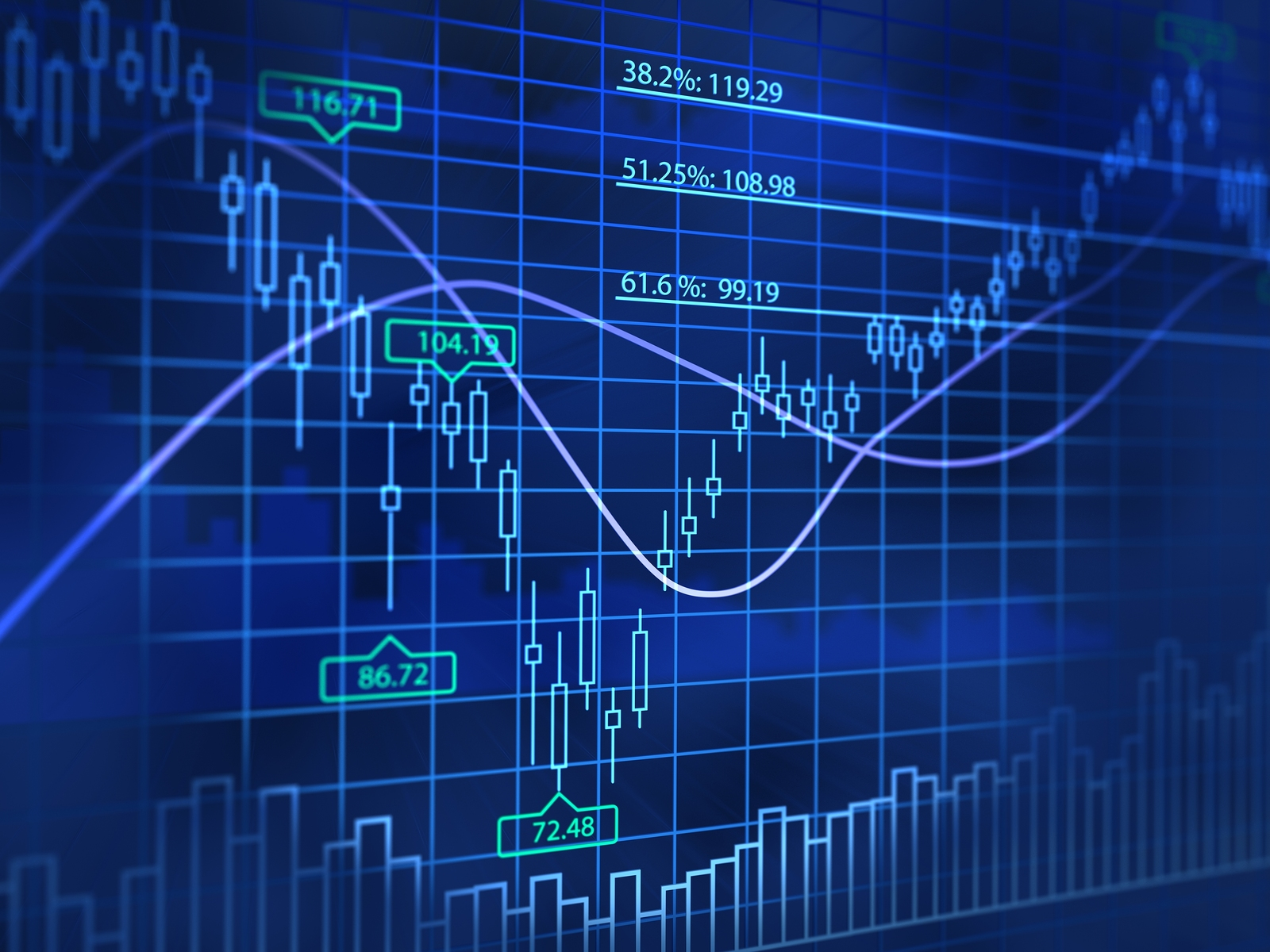 Форекс обучение барнаул форекс прогнозы курс доллара на сегодня