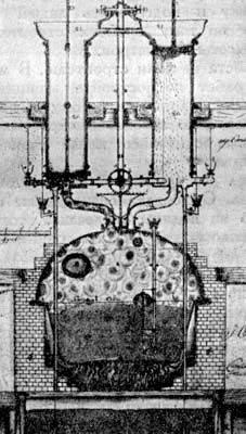 Фрагмент паровой машины - котел и цилиндры
